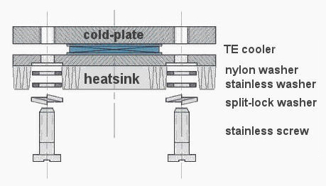 How To Install A Thermoelectric Module From Advanced Thermoelectric Pollock Industries